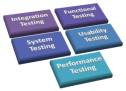 What is Need of Software Testing
