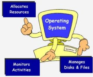 what-is-operating-system