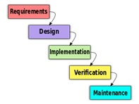 different phases of waterfall model