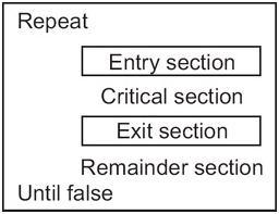 Critical Section Problem