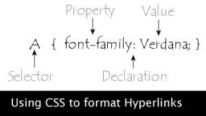 CSS to format hyperlinks