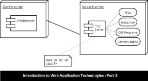 Introduction to Web Application Technologies_2