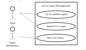 Analysis Models League