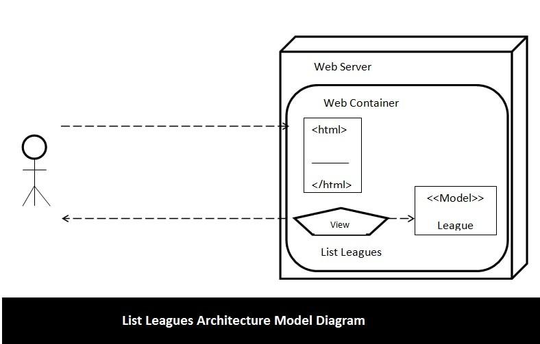 Component Diagram Java Jazzle